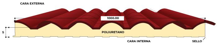 Panel-tipo-teja-metcoppo -tierra-y-metal