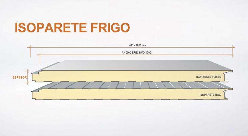 perfil-isoparete-frigo-material-tierra-y-metal
